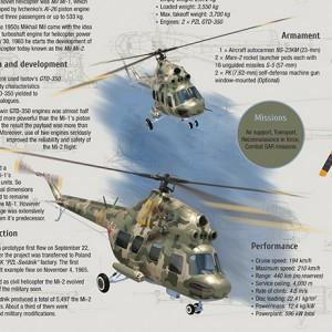 Ми-2 УРН Гоплит