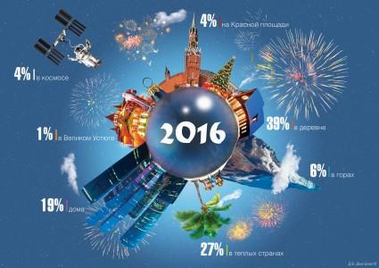 Где бы вы хотели встретить Новый год?
