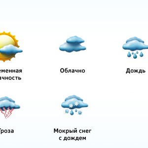 Иконки nokia weather