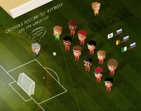 Иллюстрация на актуальную тему FIFA2014