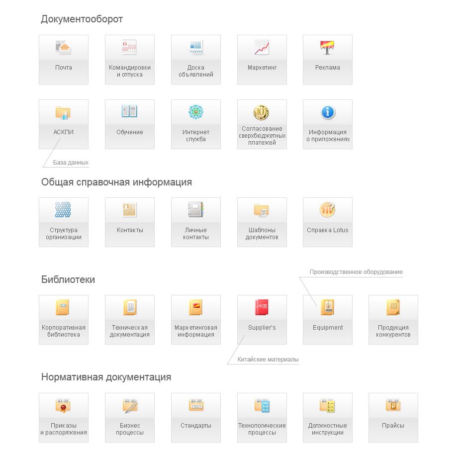 Иконки для рабочей области в Lotus Notes ...: techdesigner.ru/blogs/post-3723