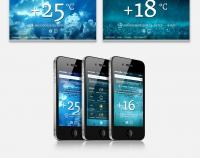 Дизайн сервиса прогноза погоды «Avocadus»