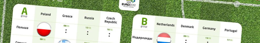 Шахматная таблица Чемпионата Европы по футболу 2012
